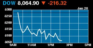 Dow Obama