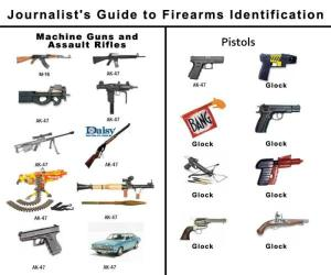 firearmsguide