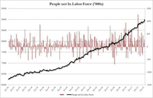 Labor Force_0