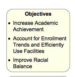 Improve Racial Balance - compatible with no busing?